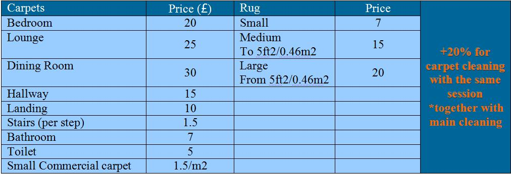 Carpet Per Square Foot Cost Carpet Vidalondon